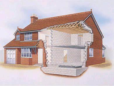 Отделка фасада дачного дома панелями