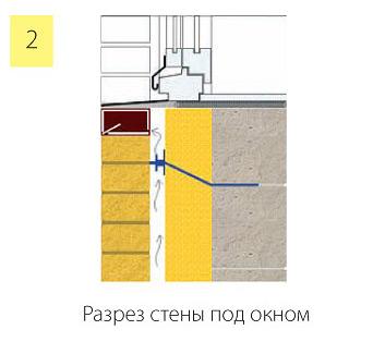 ventilyatsionnaya korobochka